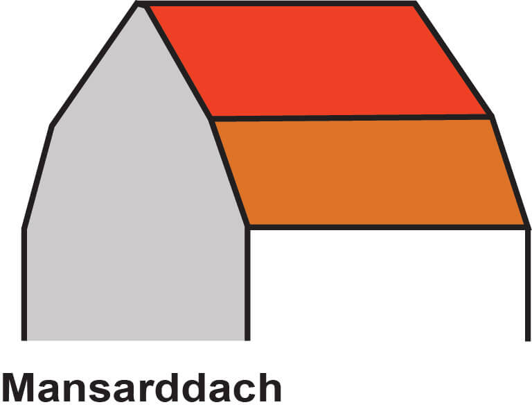 mansarddach mansarddach mit schopf. Black Bedroom Furniture Sets. Home Design Ideas